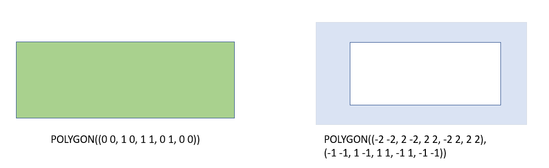 example-polygons