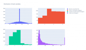 Predicting Credit Card Attrition Using Python and GridDB